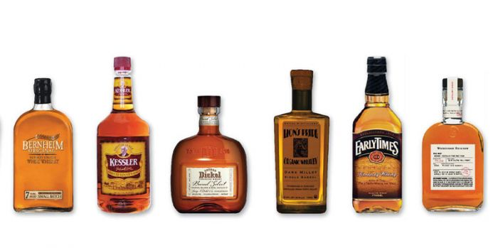 Whiskey Market in the United States of America: Outlook to 2023