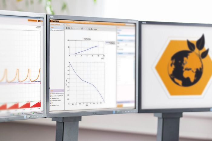 Asset performance monitoring for pumps and heat exchangers with APROL