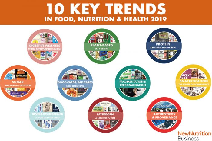 10 food key trends for 2019