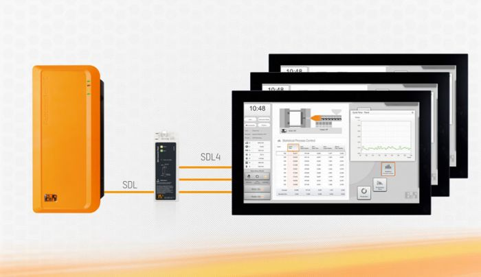 Smart Display Link 4 transmits all communication channels between PC and HMI panel via a standard Ethernet cable and is independent of operating system and software.